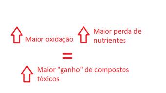 oleo2